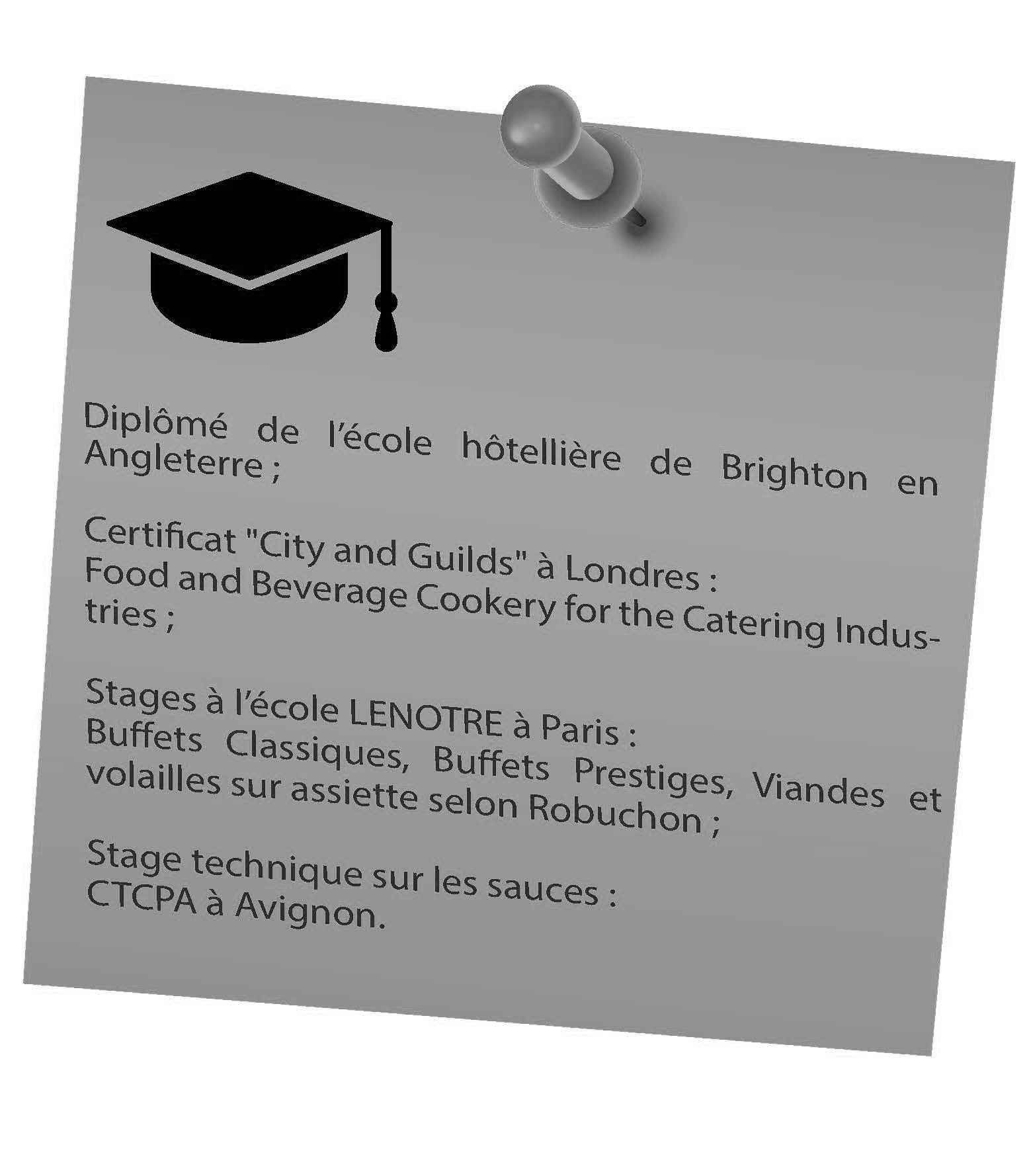 Mes diplômes